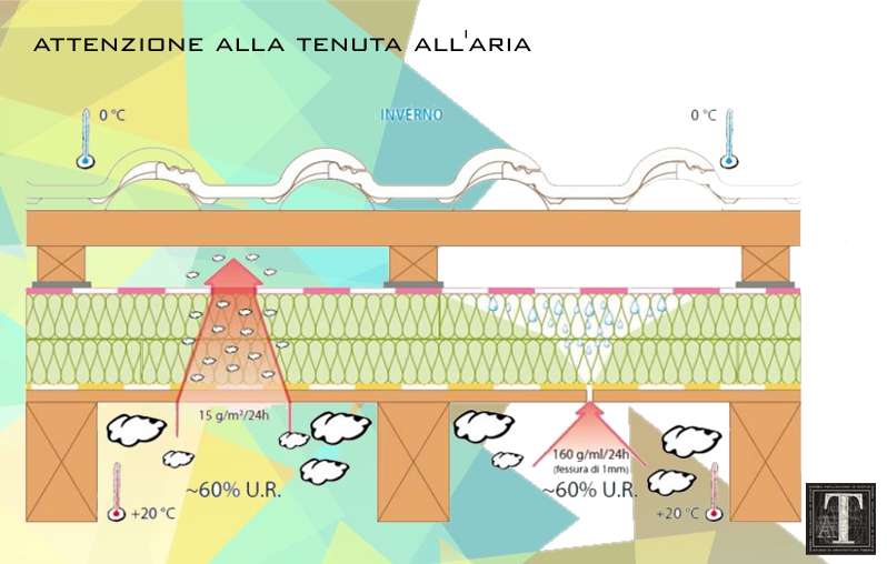 architettura-tiberio-passivhaus-teuta-allaria-1