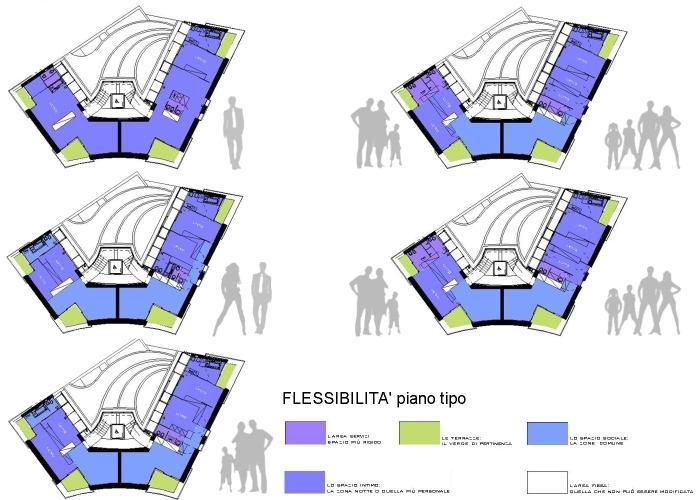 architetturatiberio_studi case_2010_FLESSIBILITA2 piano tipo