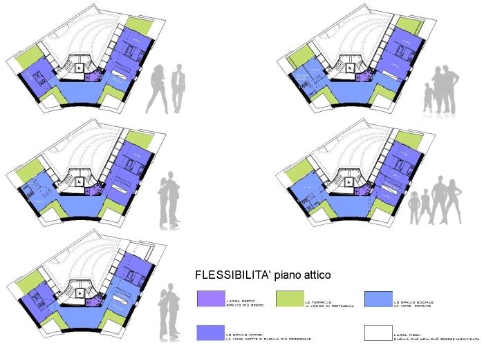 architetturatiberio_studi case_2010_FLESSIBILITA3 piano attico