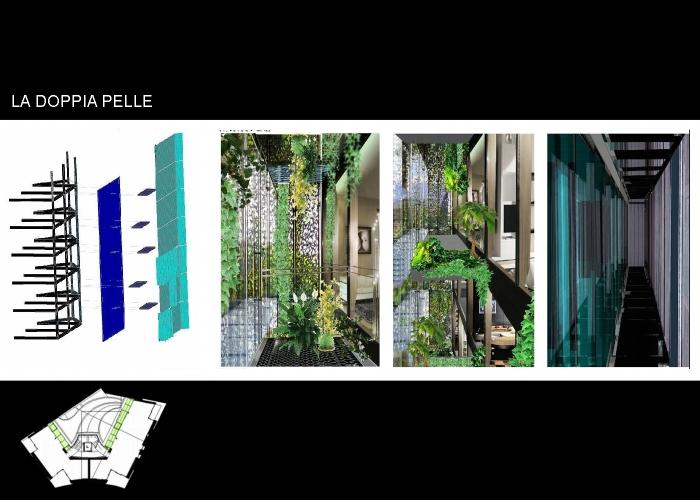 architetturatiberio_studi case_2010_LA DOPPIA PELLE