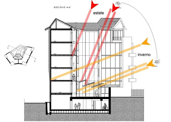 architetturatiberio_studi case_2010_sezione