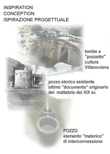 cittadella del commiato_ ispirazione progettuale