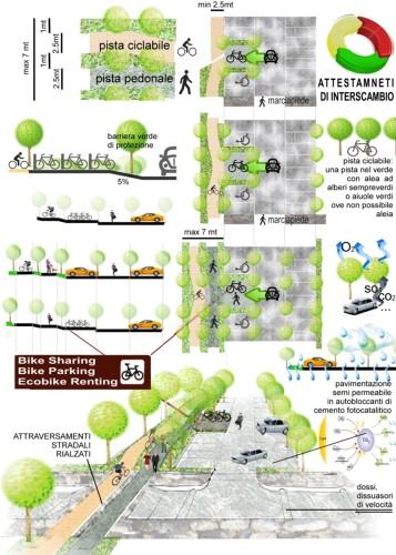 parco Riva_Avigliana_ 2011_attestamento schemi