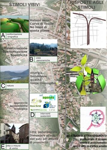 parco Riva_Avigliana_ 2011_idea progettuale