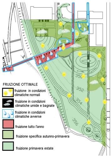 parco Riva_Avigliana_ 2011_parco  schemi fruizione stagionale