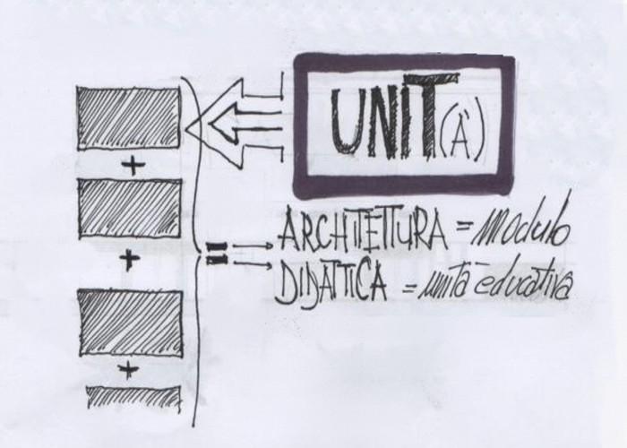 scuola materna_prvenza_2009_idea progettuale