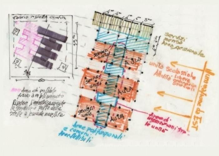 scuola materna_prvenza_2009_schema compositivo